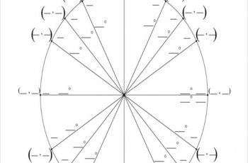 Empty Unit Circle templates