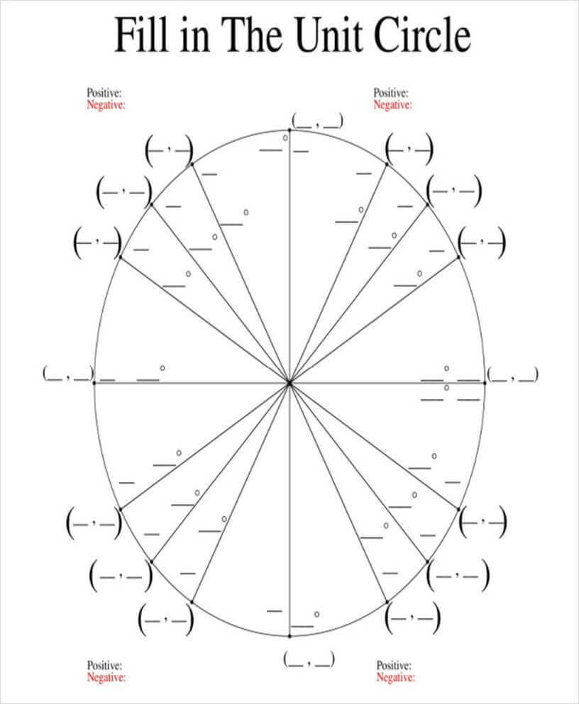Empty Unit Circle templates