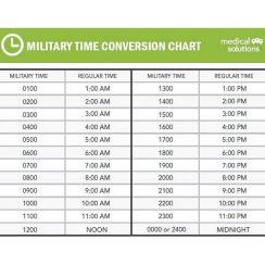 Military Time Charts 5