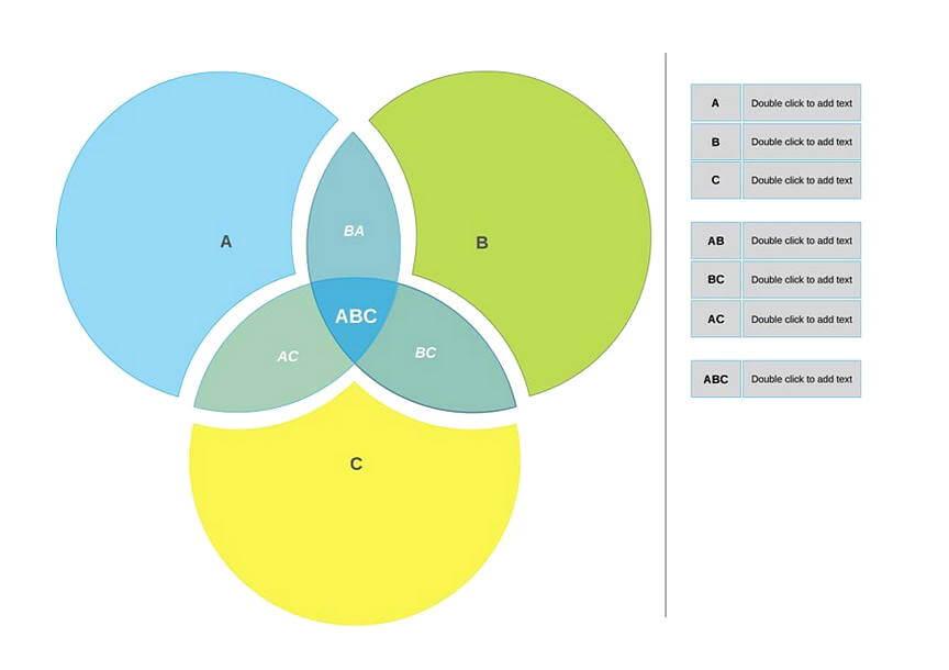 20  Free Download Venn Diagram Template
