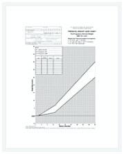 Prenatal Baby Weight Gain Chart