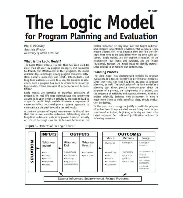Sample Logic Model Template