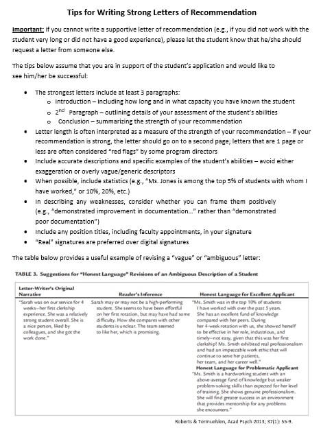 Medical School Recommendation Request Letter Format