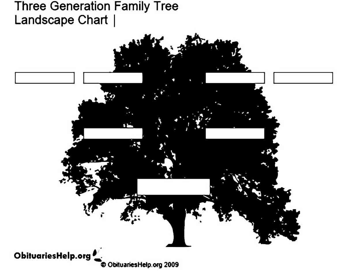 Generation Family Tree
