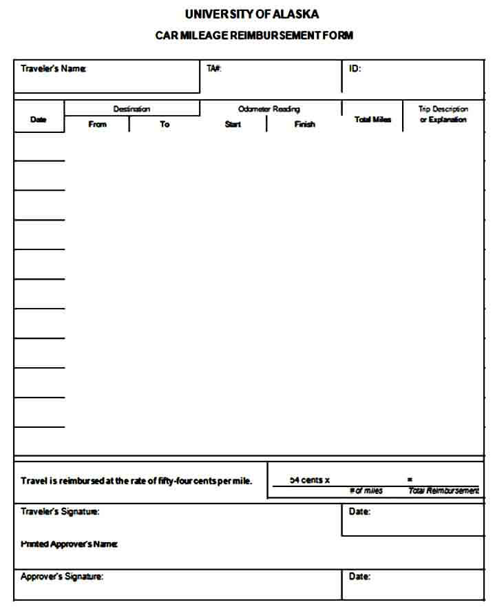 Car Mileage Reimbursement Form