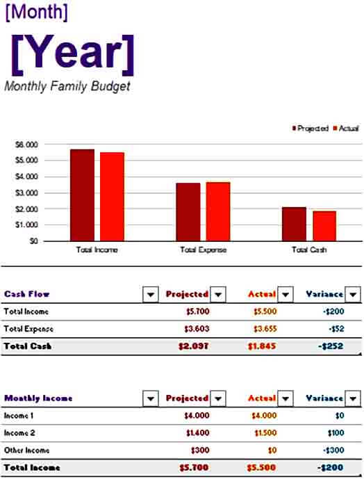 Family Monthly Budget Form
