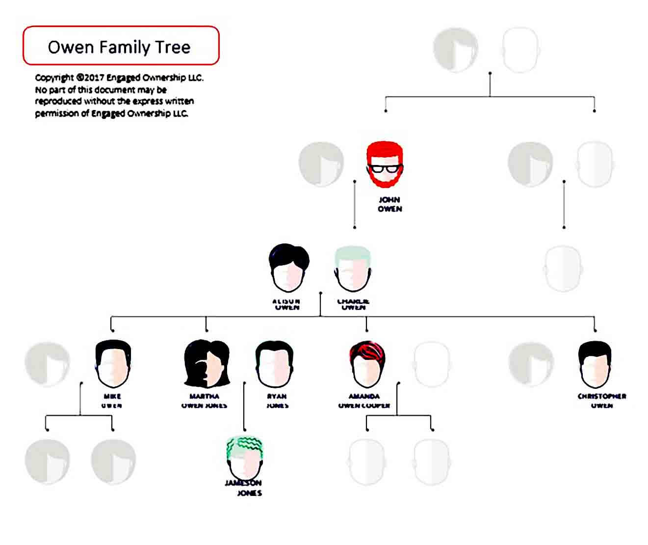 Family Tree Layout to Print
