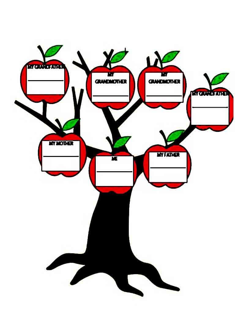 Family Tree templates for Mac