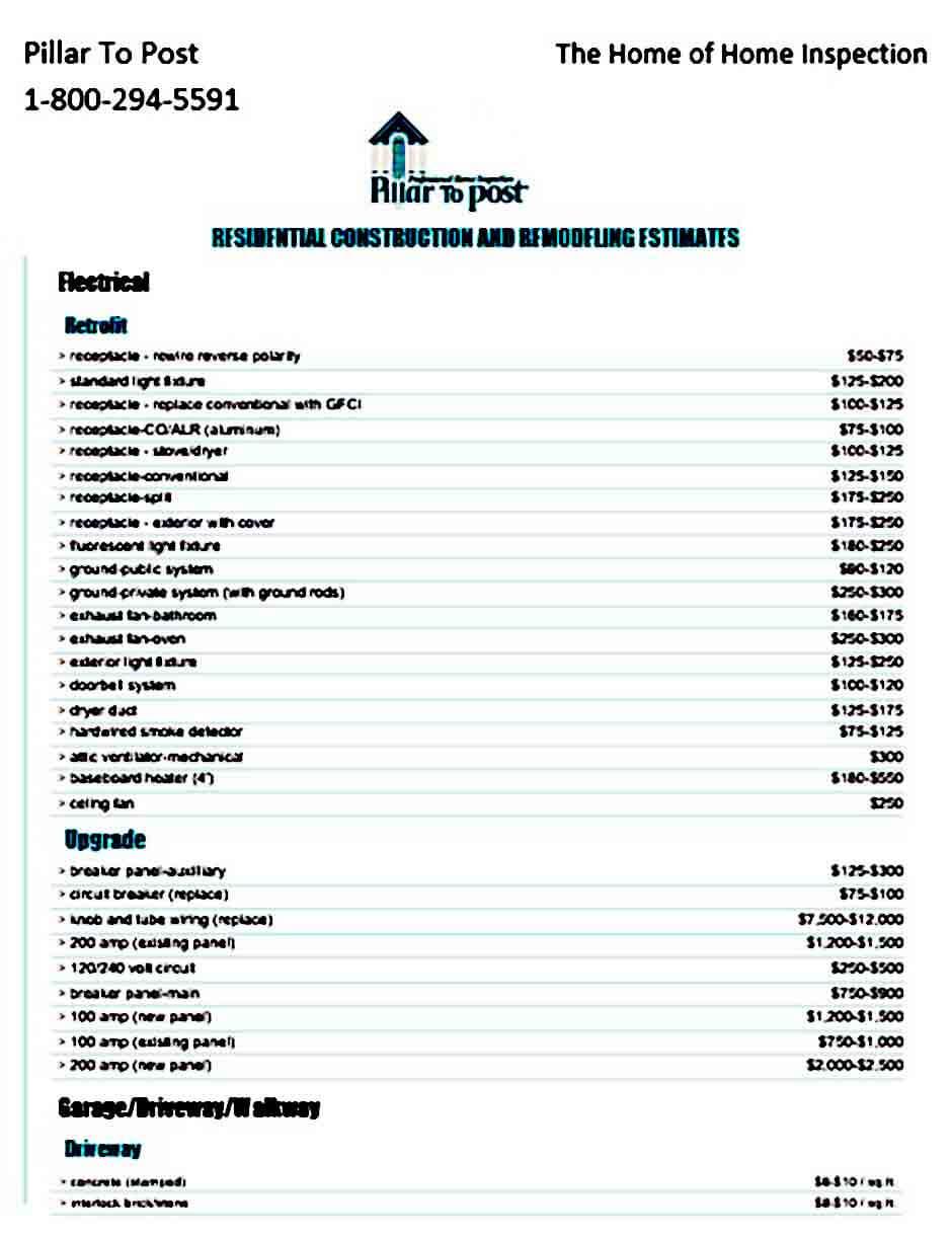 basement remodeling estimate templates
