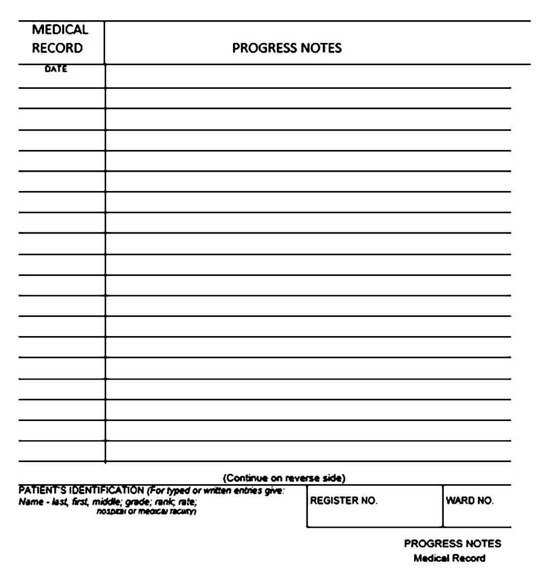 medical progress note templates