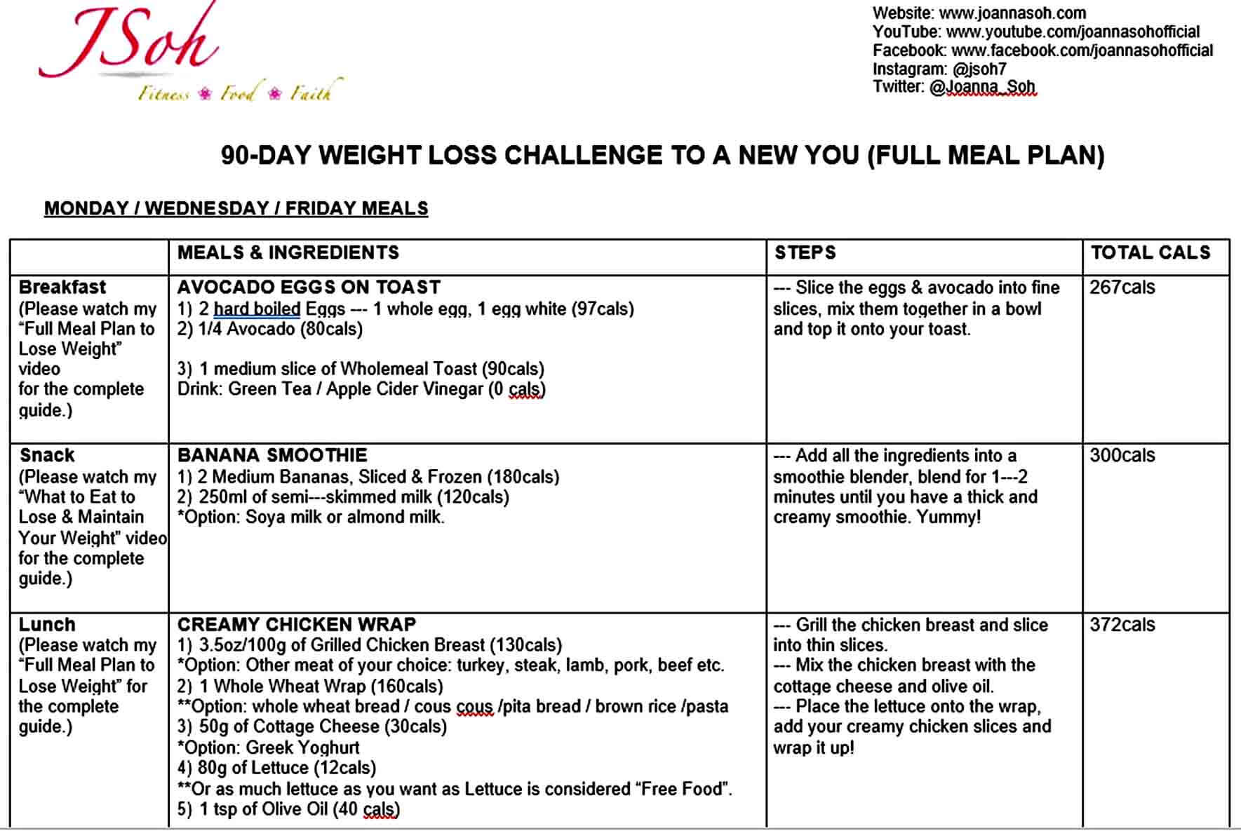 Templates Day Weight Loss Mea