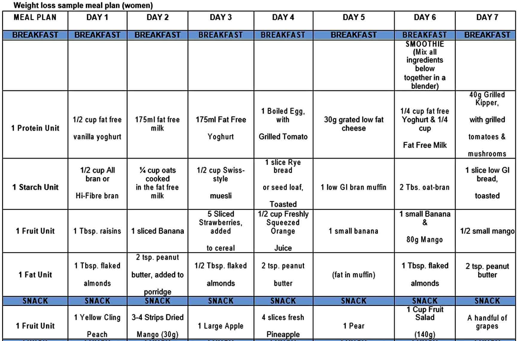 Templates Day Weight Loss Meal Plan For