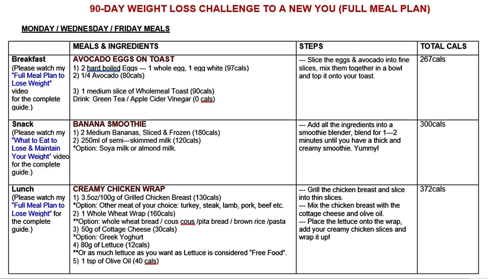 Templates day weight los