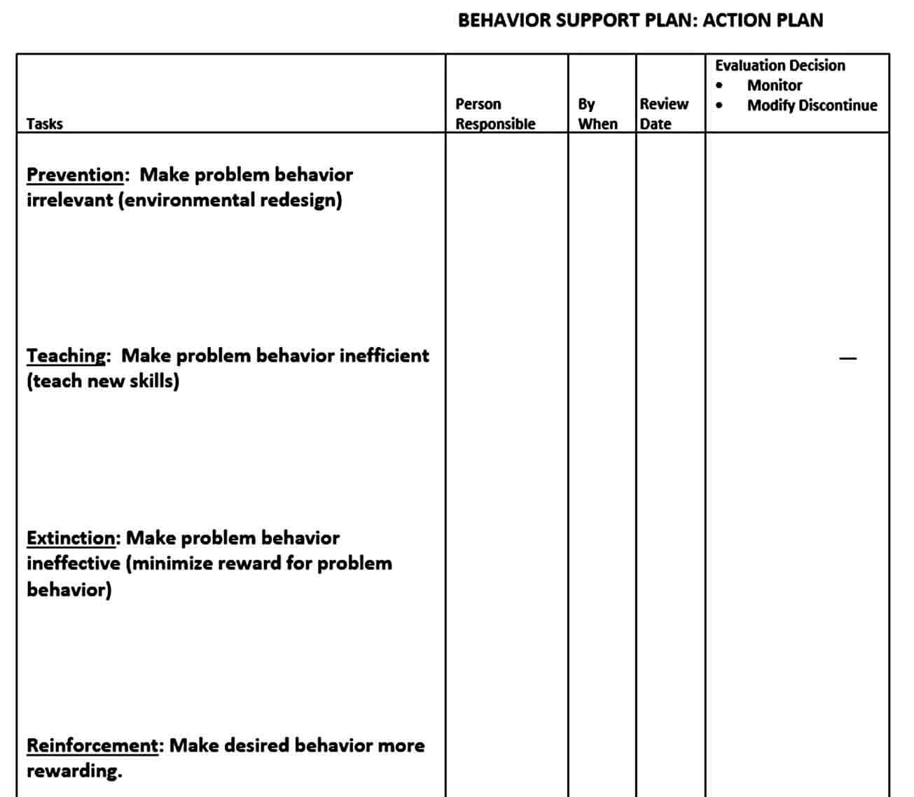 Templates Positive Behavior Support Plan Te