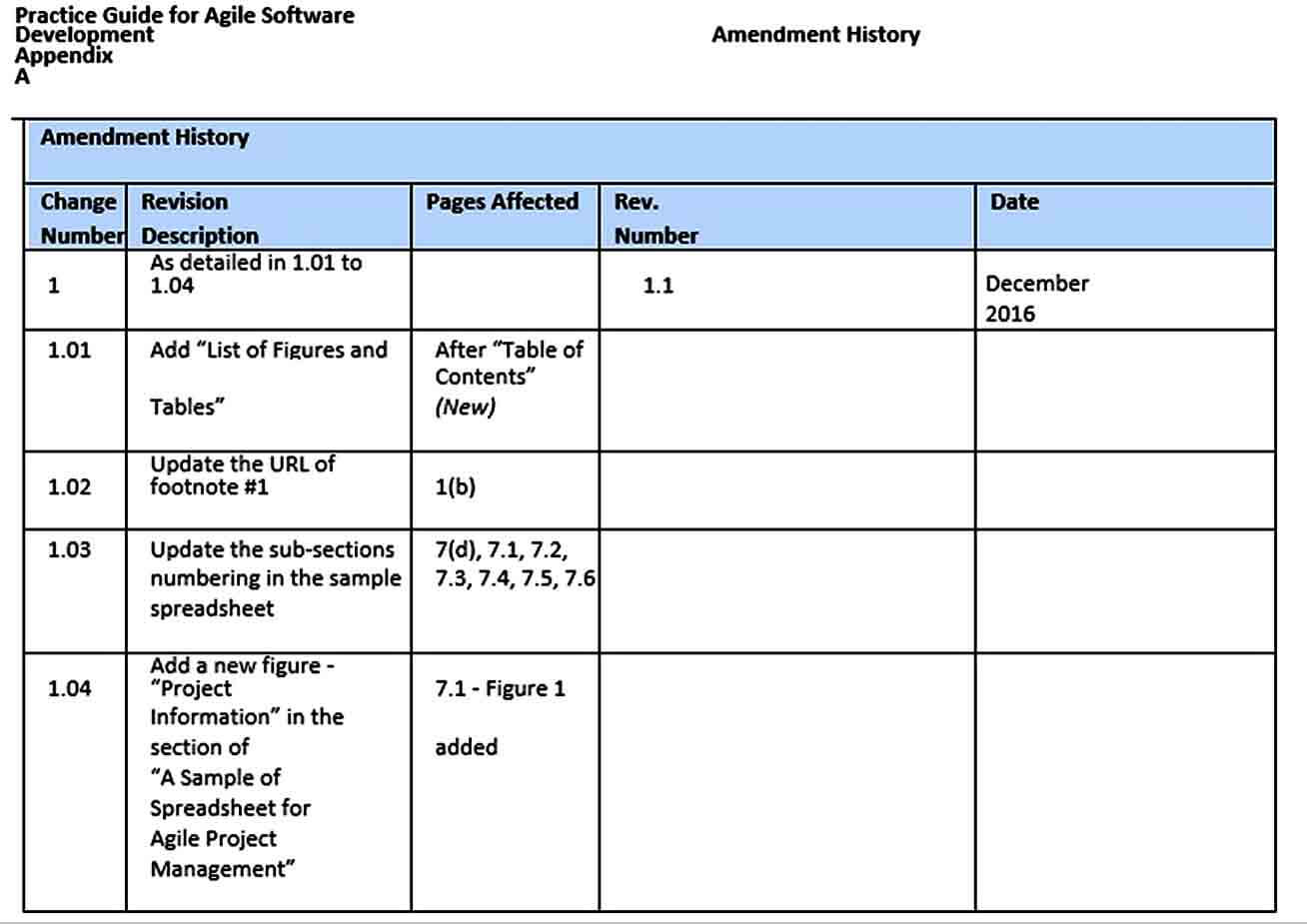 Templates Practice Guide for Agile Software Development