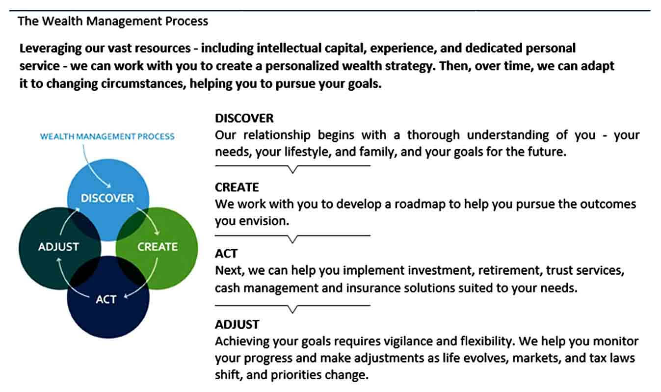 Templates Sample Capital Investment Proposal Te