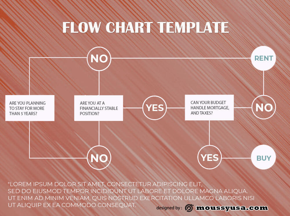 Flow Chart example psd design