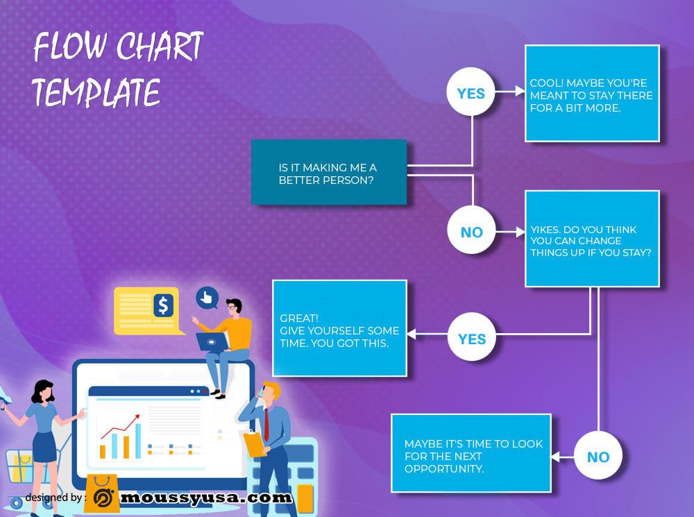 Flow Chart psd template free