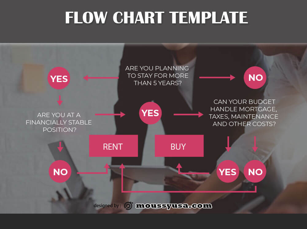 Flow Chart template free psd