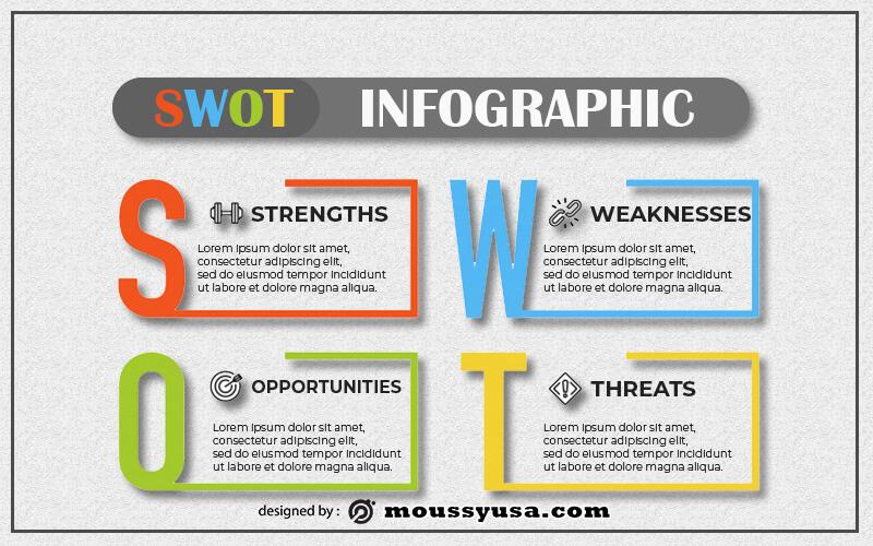 SWOT example psd design