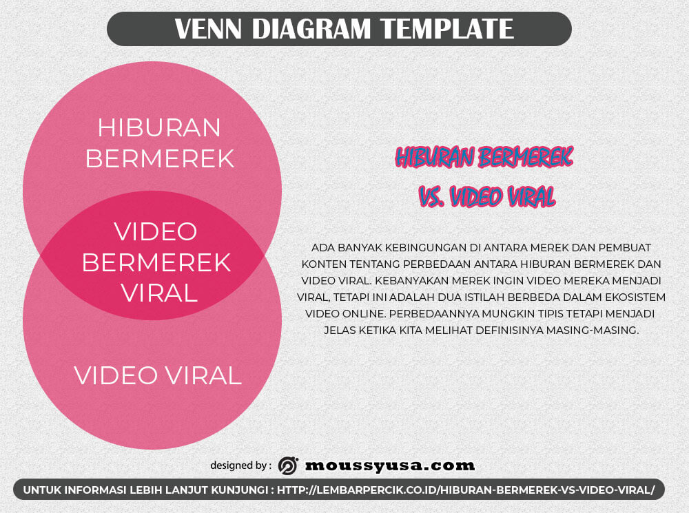 Venn Diagram template free psd