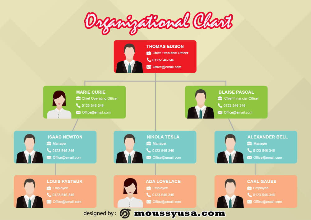 organizational chart template free psd