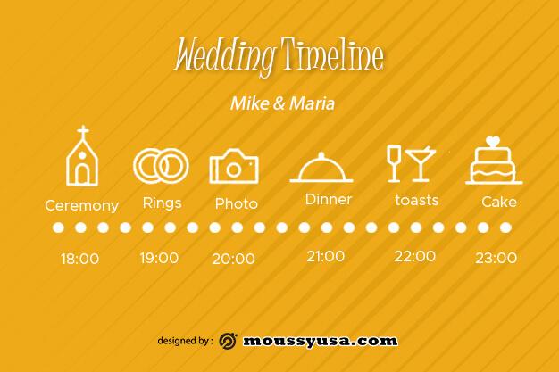 wedding timeline in photoshop