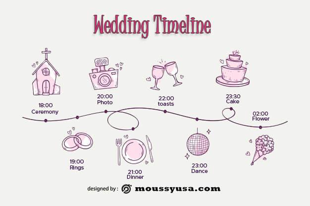 wedding timeline psd template free