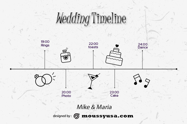 wedding timeline template for photoshop