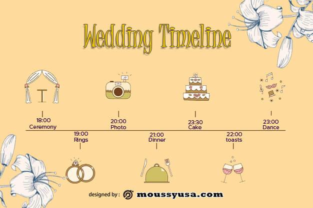 wedding timeline template free psd