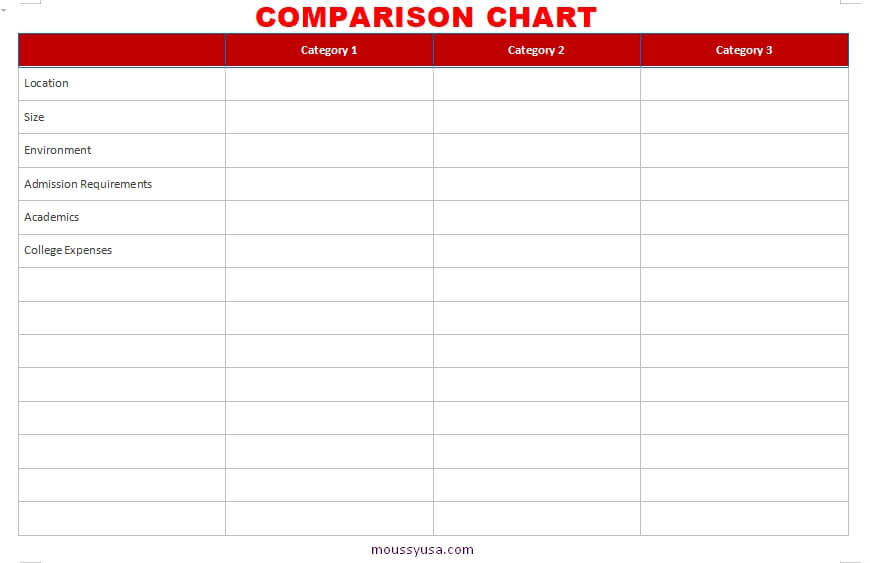 comparison chart free word template