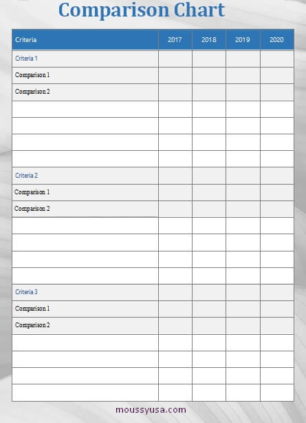 comparison chart in word free download