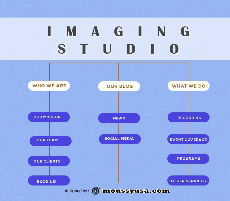 site map customizable psd design template