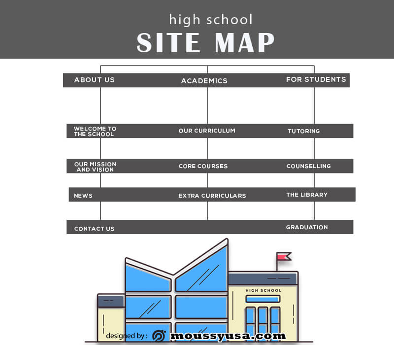 site map free download psd