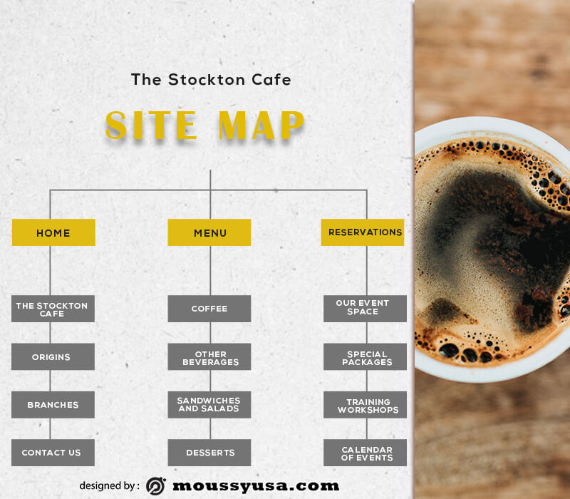 site map free psd template