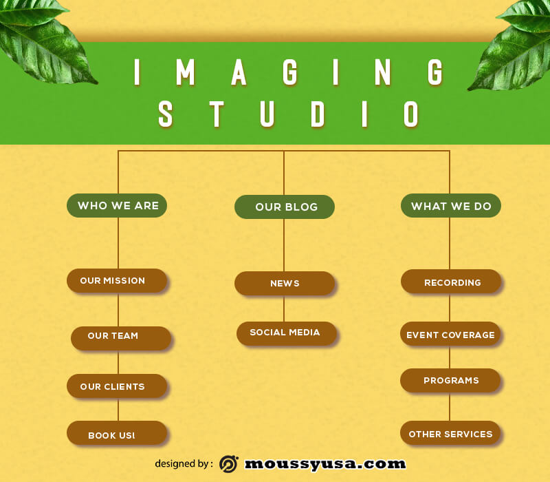 site map in photoshop free download