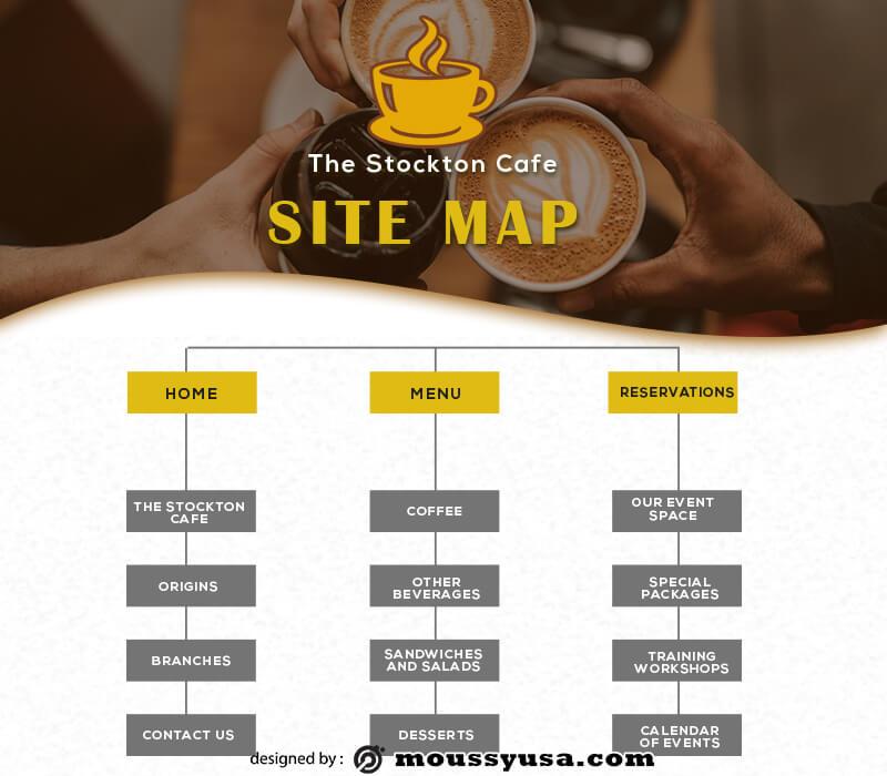 site map in psd design