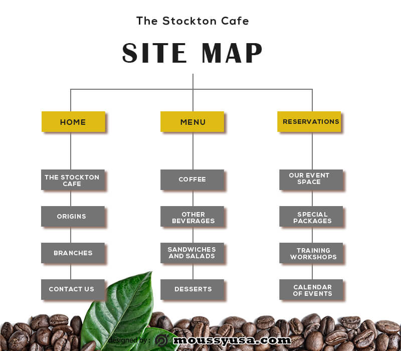 site map psd template free