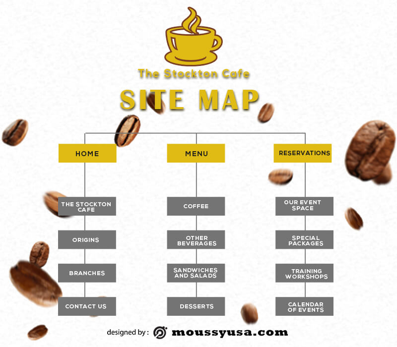 site map template for photoshop