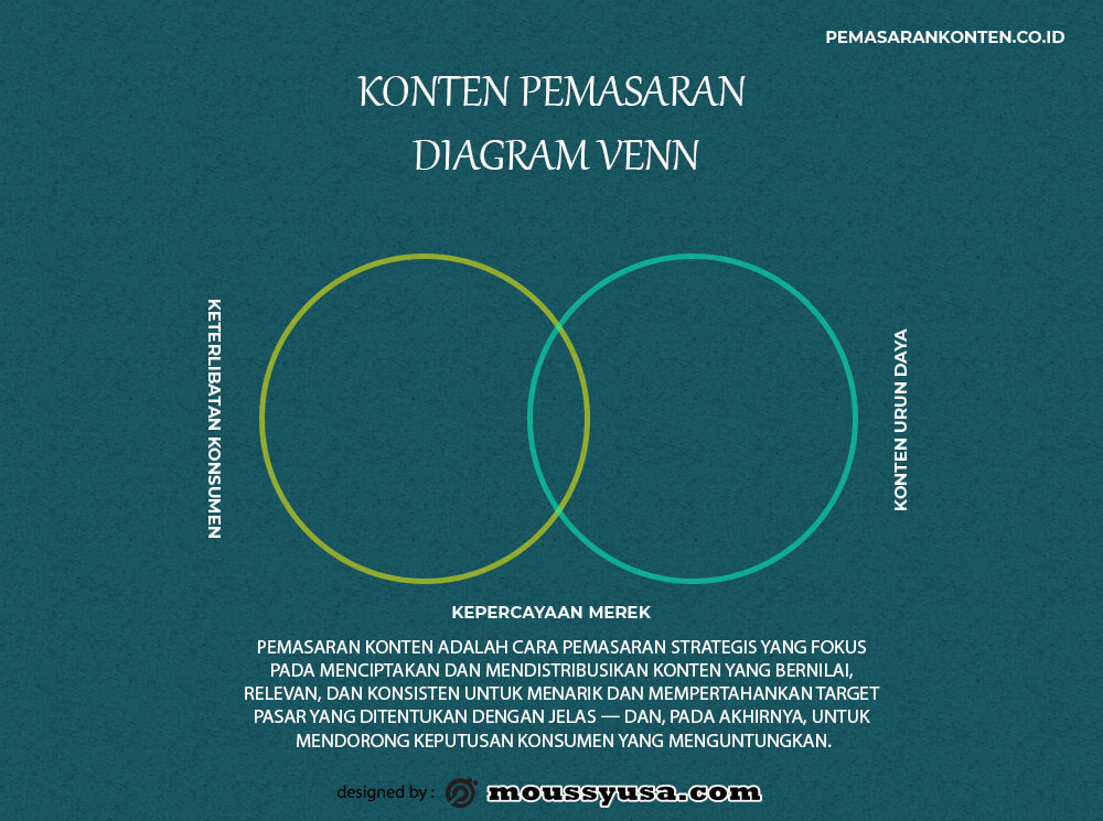 venn diagram template example psd design