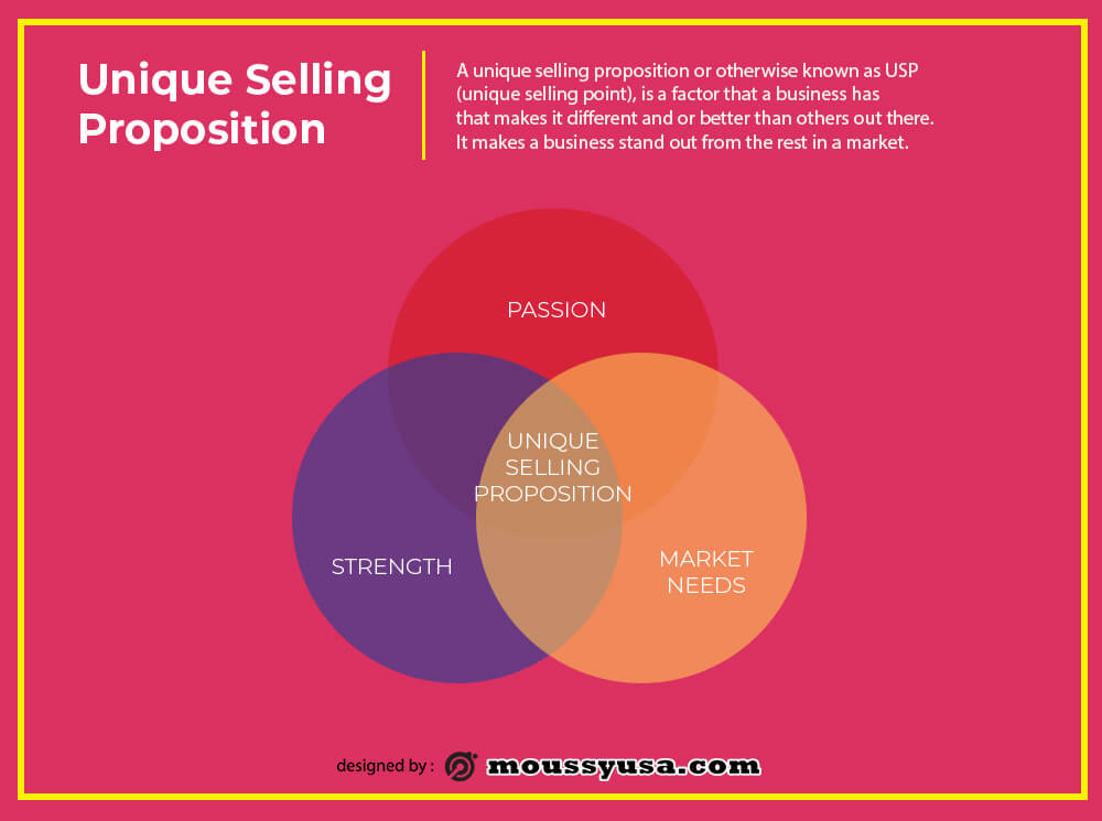 venn diagram template free download psd
