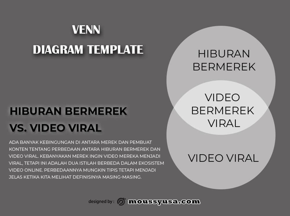 venn diagram template in photoshop