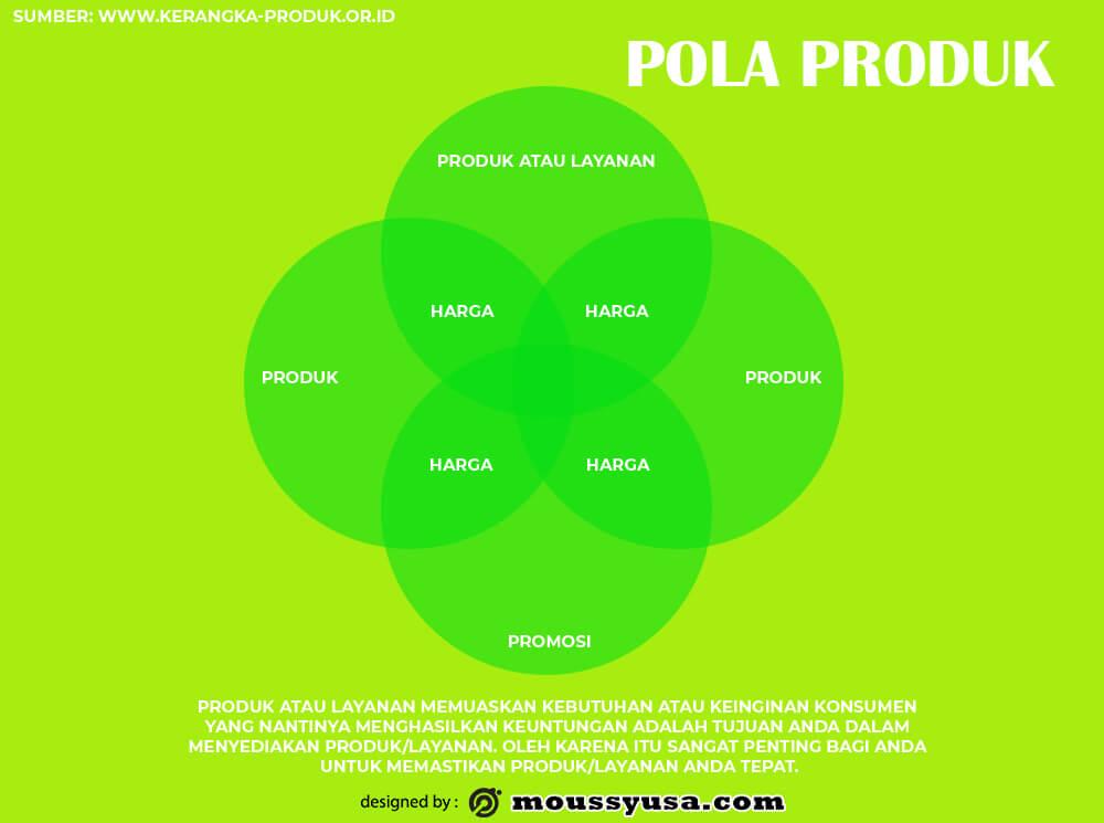 venn diagram template psd template free