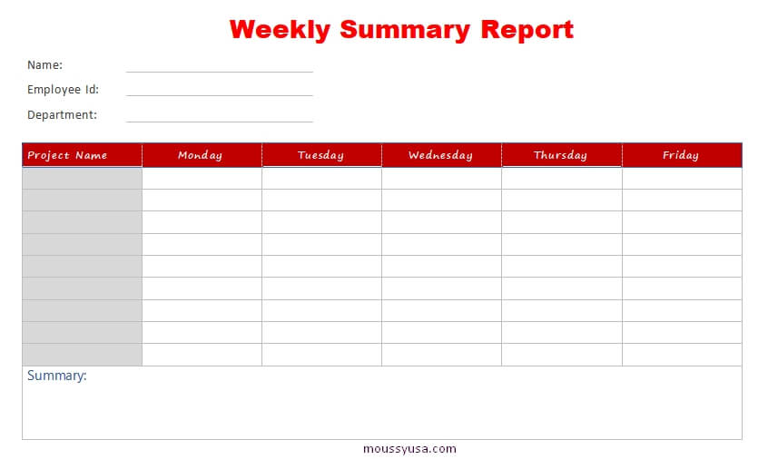 weekly report template free word template